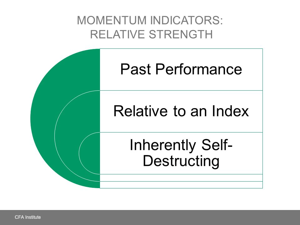 Momentum Indicators: Relative Strength