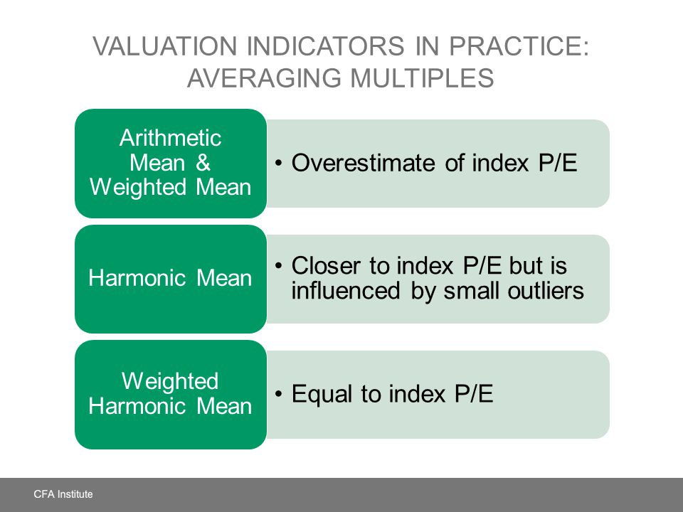 Valuation Indicators in Practice: Averaging Multiples