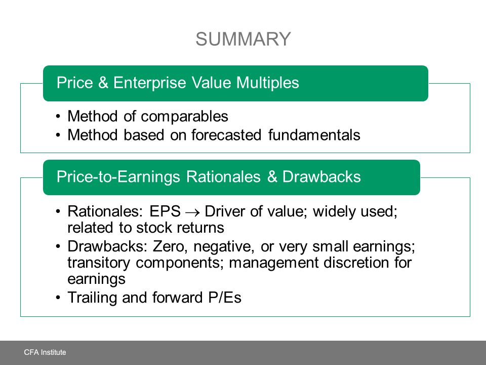 Summary Price & Enterprise Value Multiples