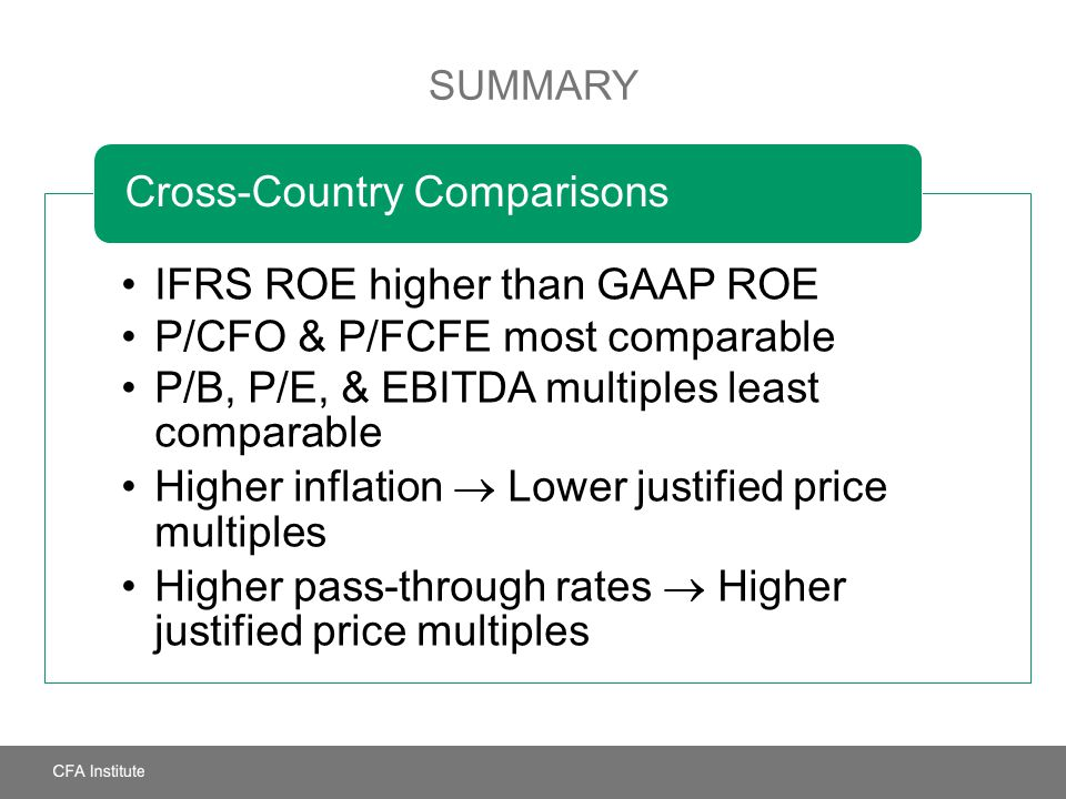 IFRS ROE higher than GAAP ROE P/CFO & P/FCFE most comparable