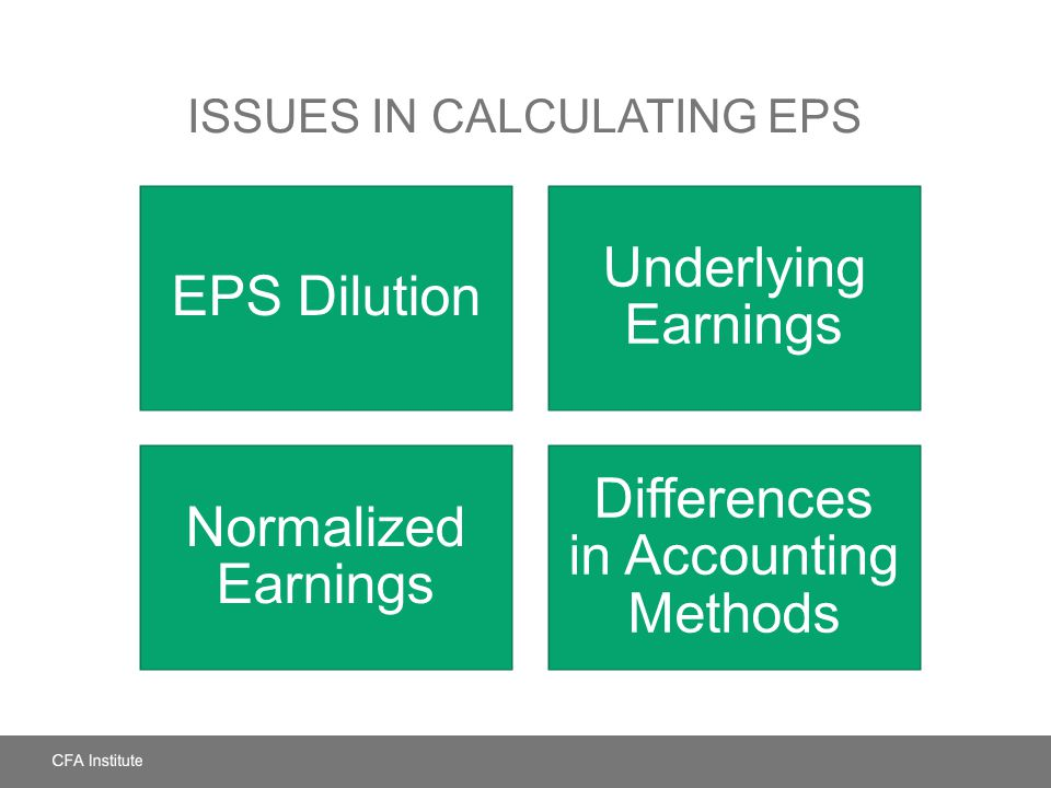 Issues in Calculating EPS