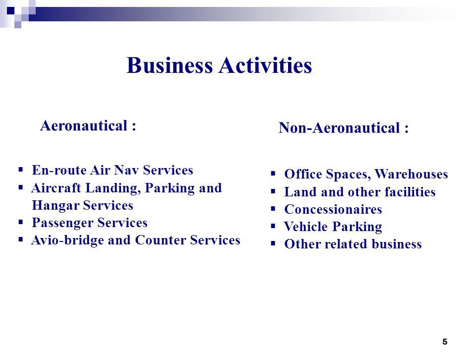 Business Activities Aeronautical : Non-Aeronautical :