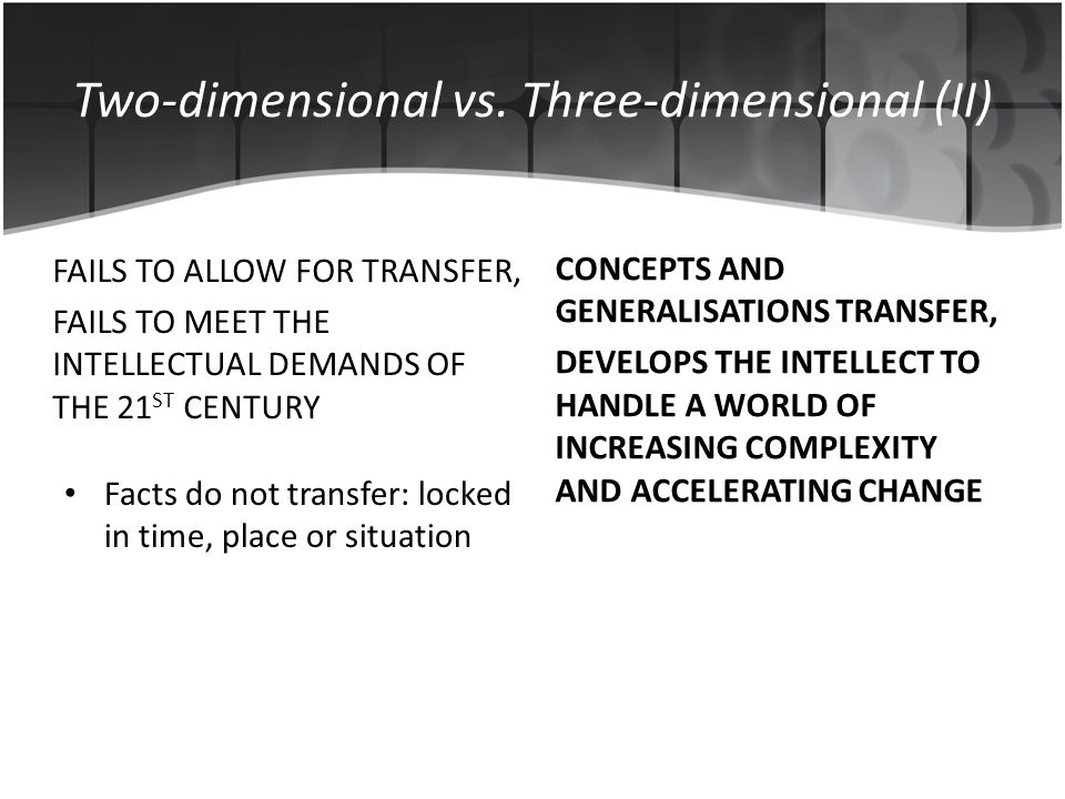Two-dimensional vs. Three-dimensional (II)