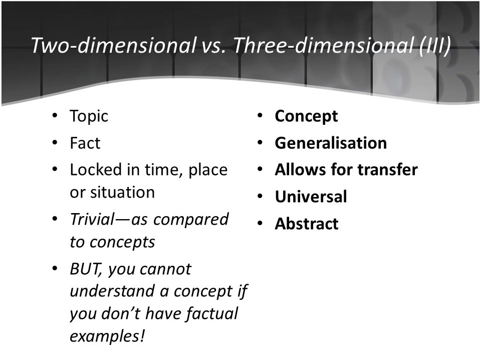 Two-dimensional vs. Three-dimensional (III)