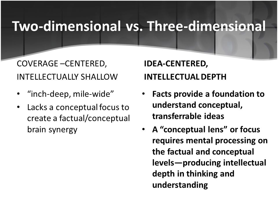 Two-dimensional vs. Three-dimensional