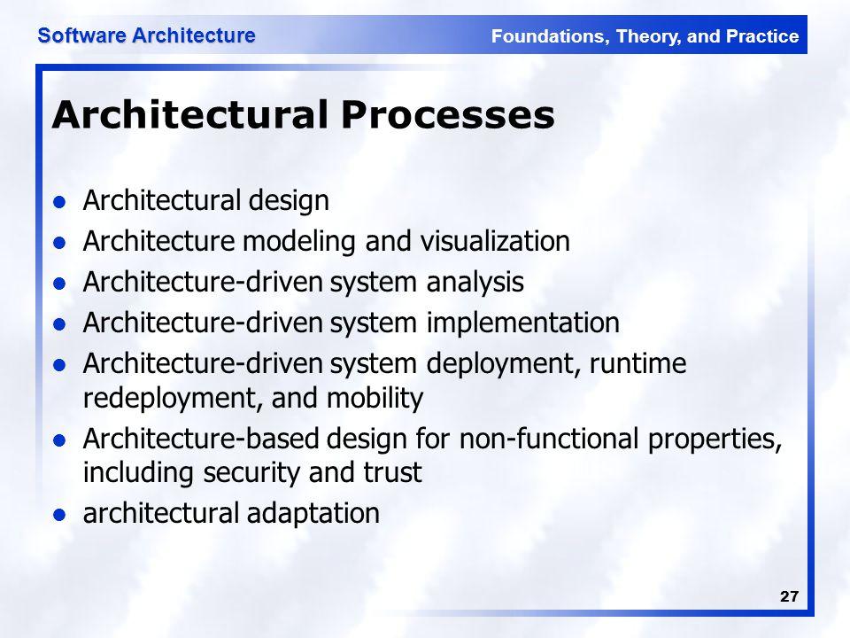 Architectural Processes