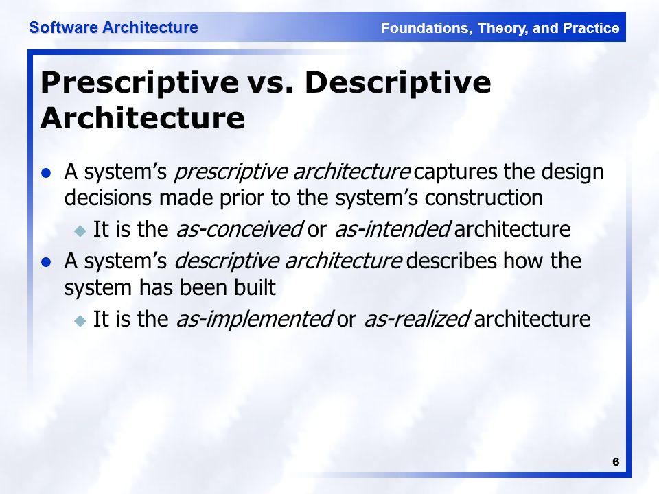 Prescriptive vs. Descriptive Architecture