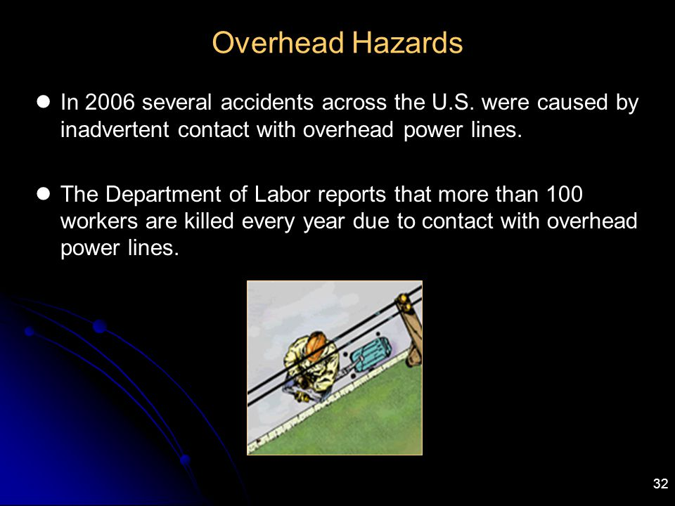 Overhead Hazards In 2006 several accidents across the U.S. were caused by inadvertent contact with overhead power lines.
