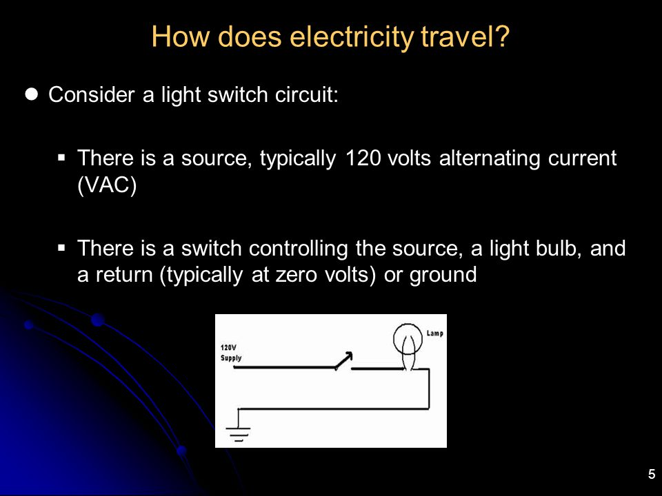 How does electricity travel