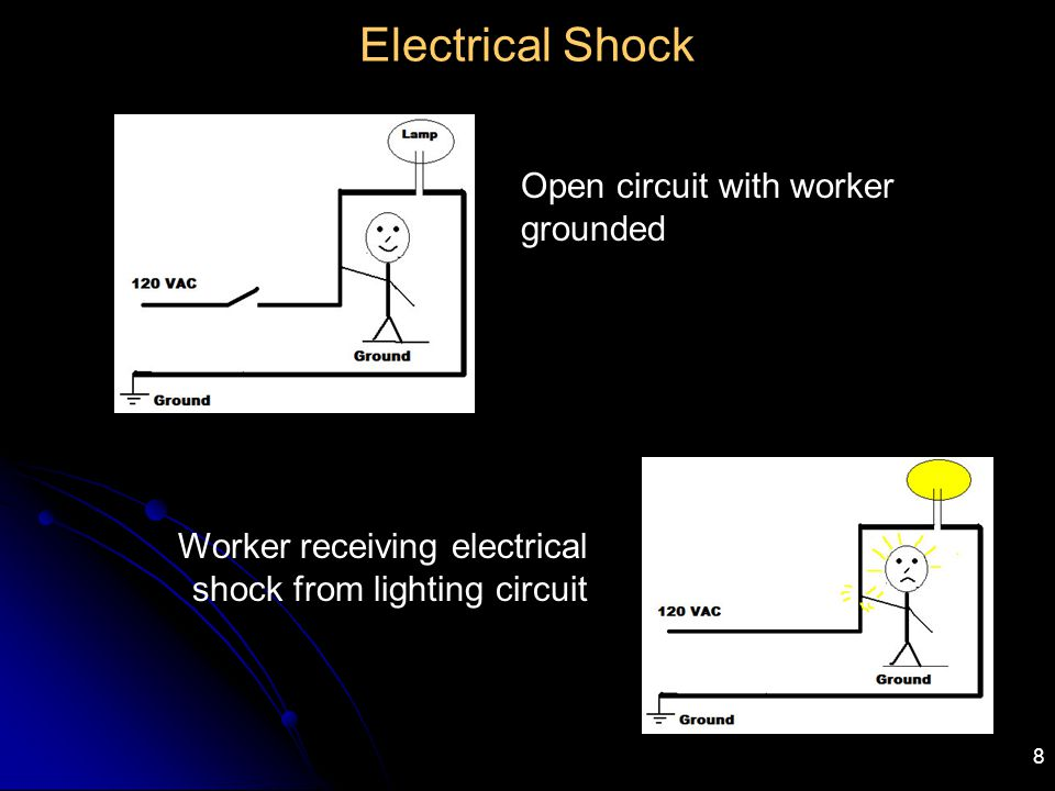 Electrical Shock Open circuit with worker grounded