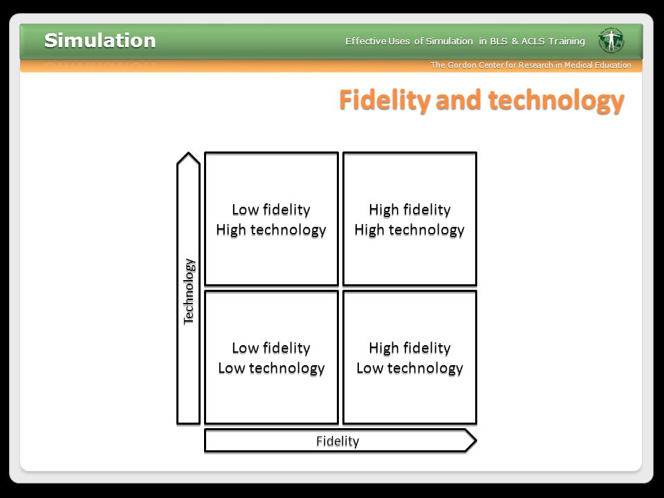 Fidelity and technology
