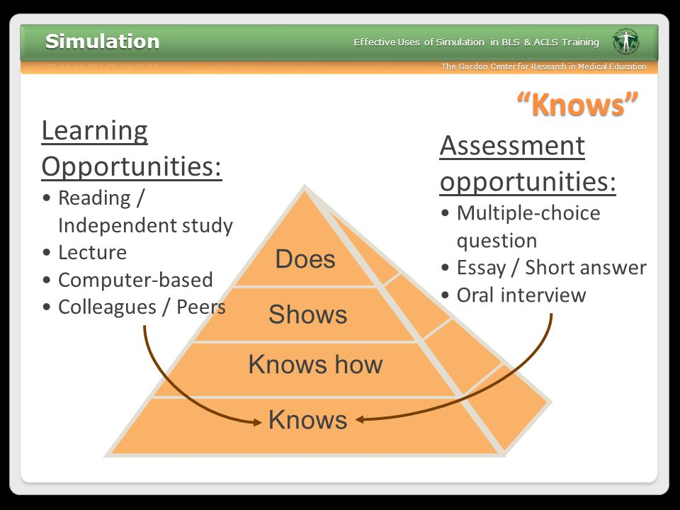 Knows Learning Assessment opportunities: Opportunities: Does Shows