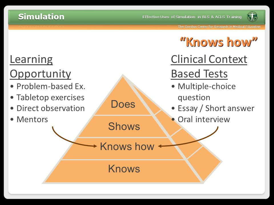 Knows how Learning Opportunity Clinical Context Based Tests Does