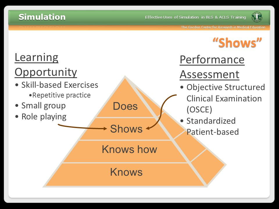 Shows Learning Performance Opportunity Assessment Does Shows