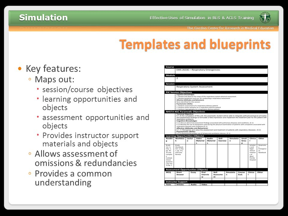Templates and blueprints