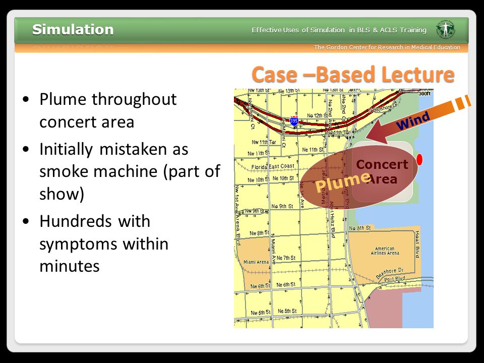 Case –Based Lecture Plume throughout concert area