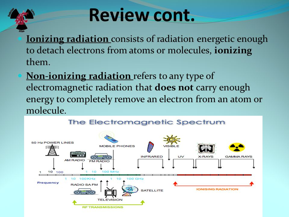 Review cont. Ionizing radiation consists of radiation energetic enough to detach electrons from atoms or molecules, ionizing them.