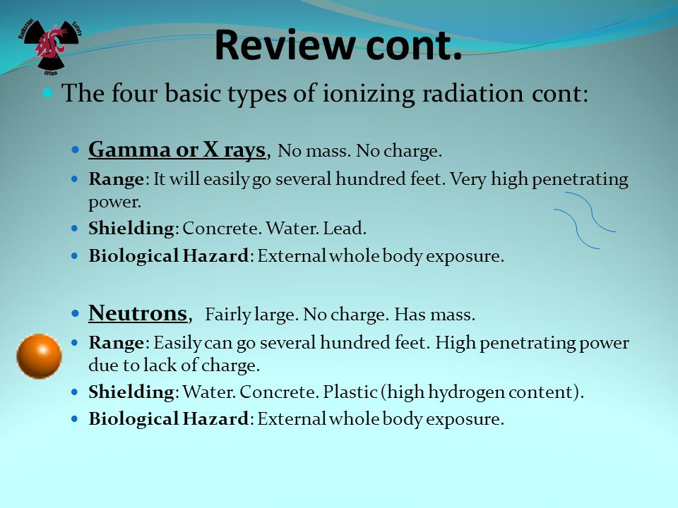 Review cont. The four basic types of ionizing radiation cont: