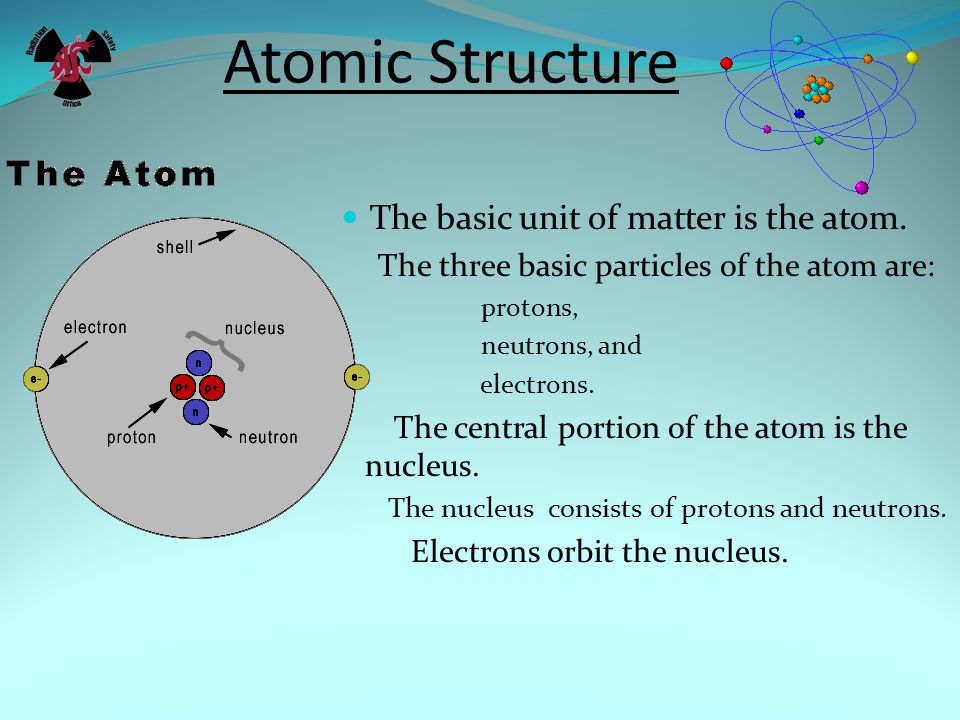 The basic unit of matter is the atom.