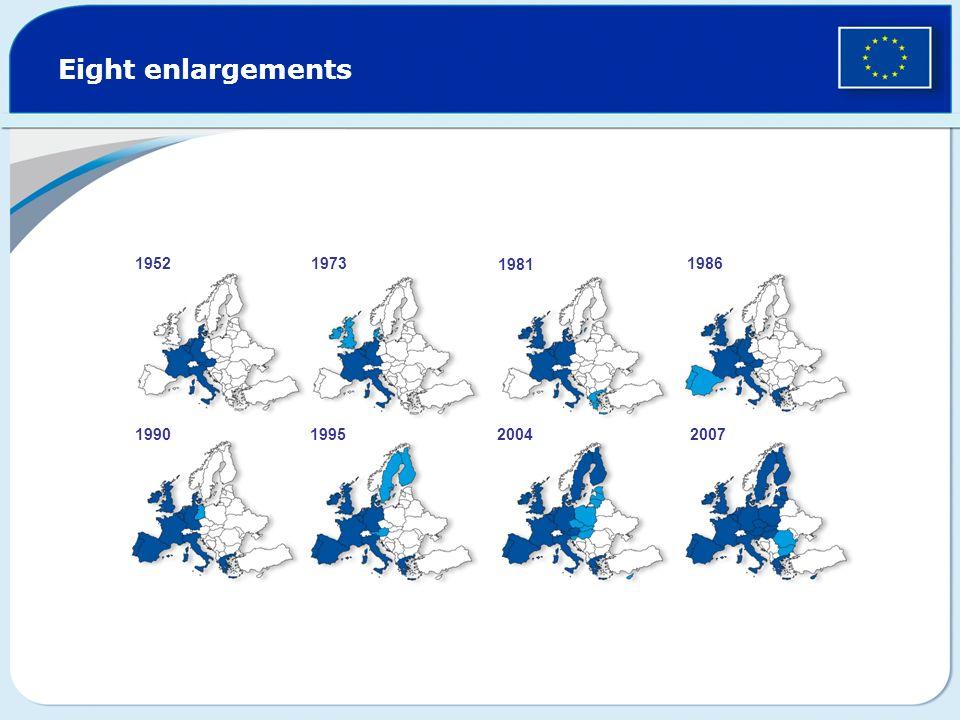 Eight enlargements 1952 1973 1981 1986 1990 1995 2004 2007