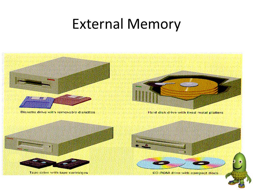 External Memory 36 36