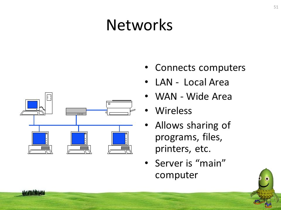 Networks Connects computers LAN - Local Area WAN - Wide Area Wireless