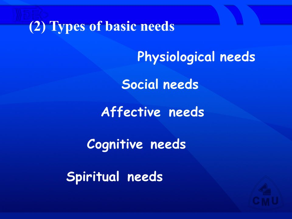 (2) Types of basic needs Physiological needs Social needs