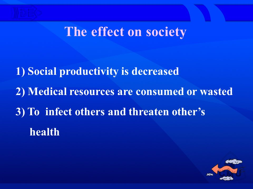 The effect on society 1) Social productivity is decreased