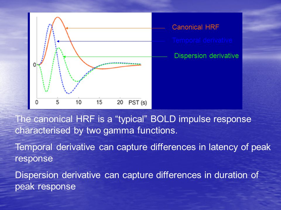 Canonical HRF Temporal derivative. Dispersion derivative.