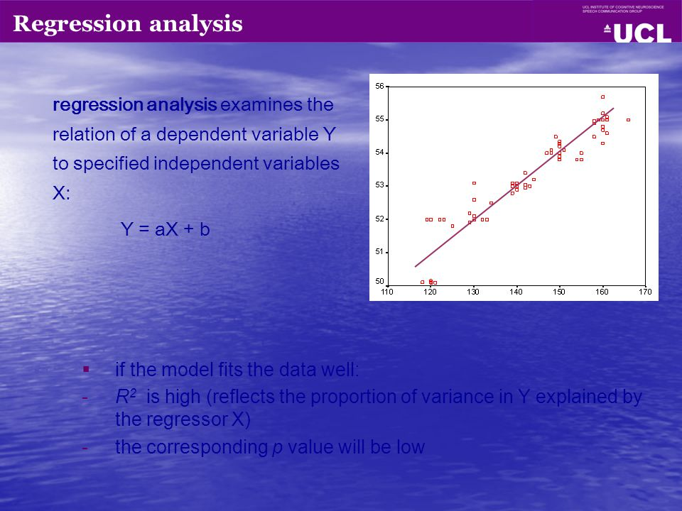 Regression analysis regression analysis examines the relation of a dependent variable Y to specified independent variables X: