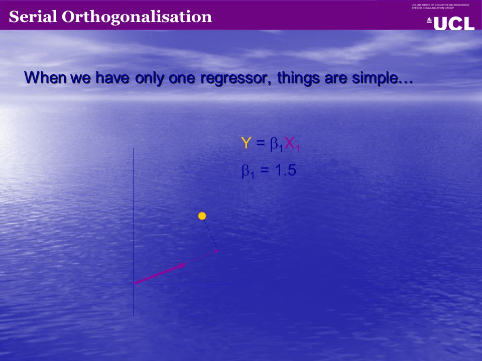 Serial Orthogonalisation