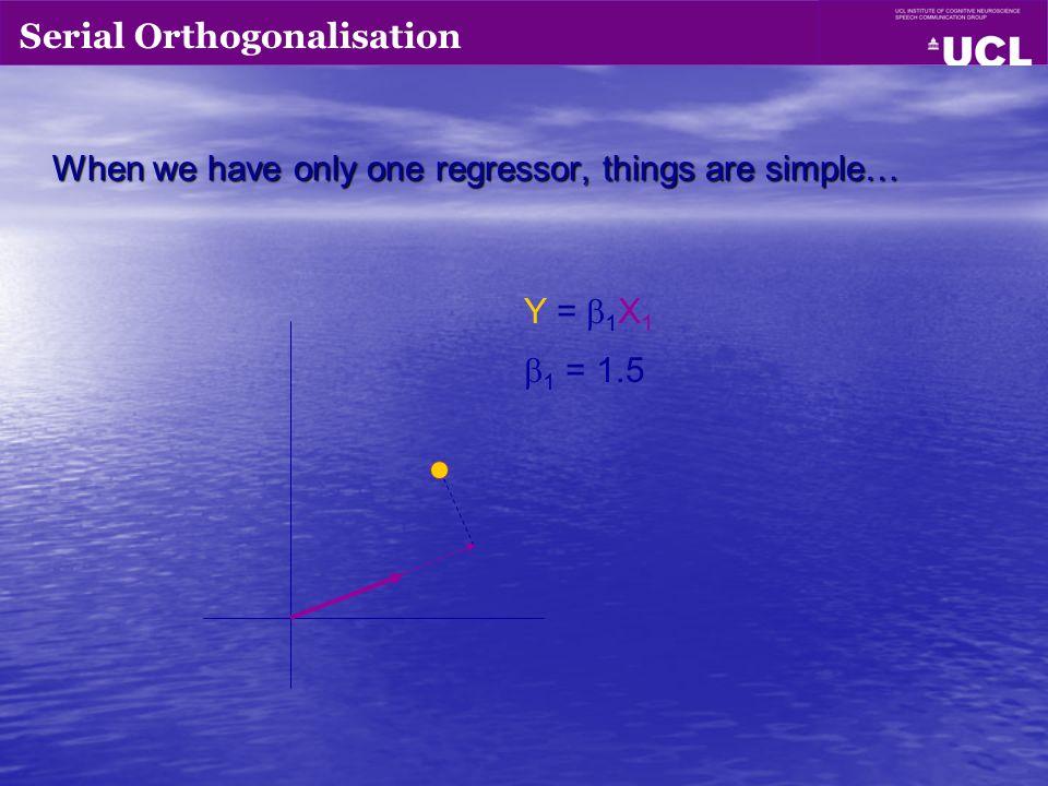 Serial Orthogonalisation