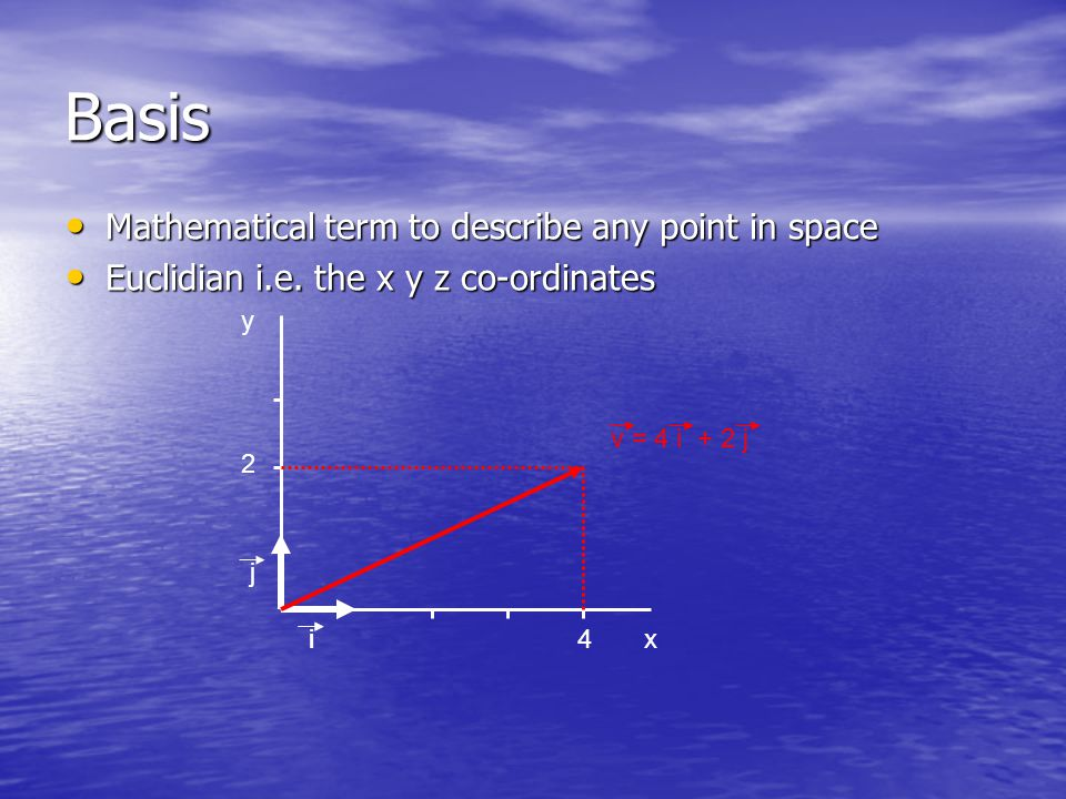Basis Mathematical term to describe any point in space