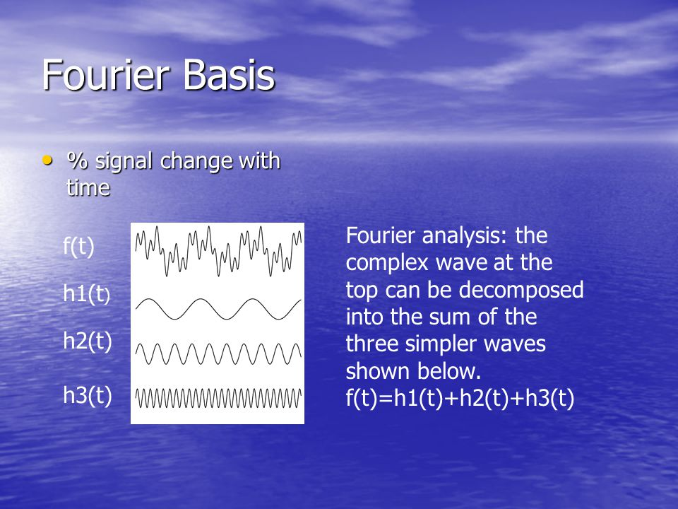 Fourier Basis % signal change with time