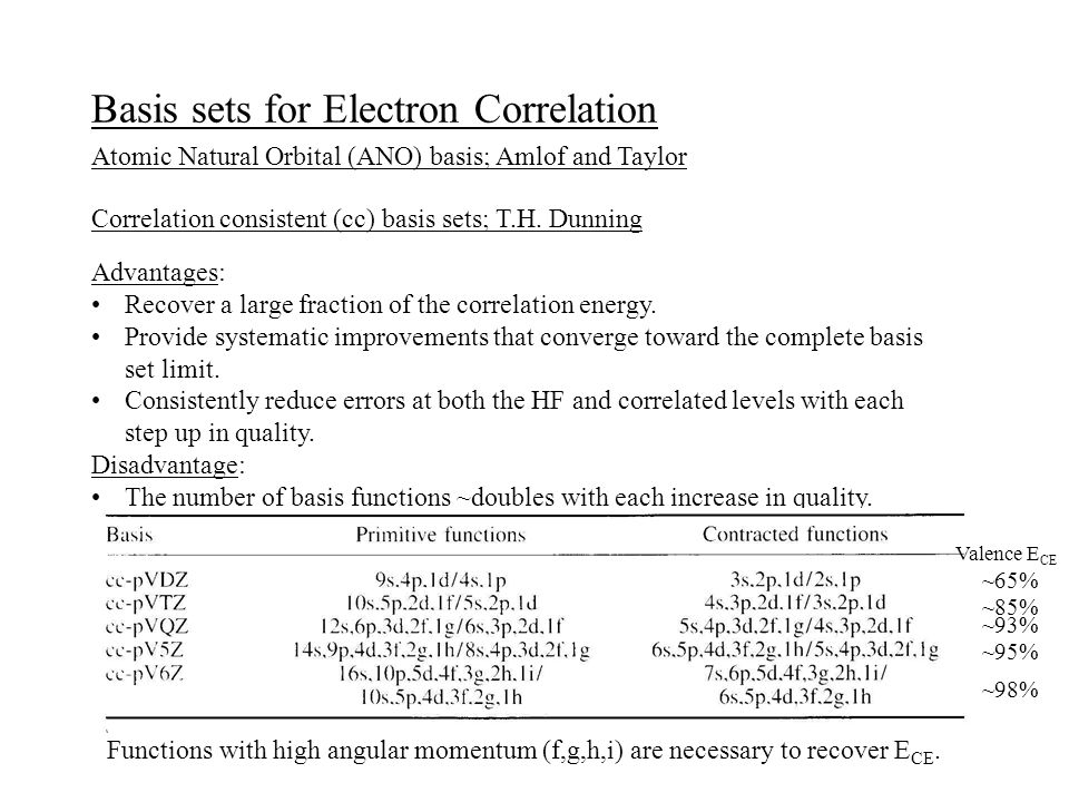 Basis sets for Electron Correlation