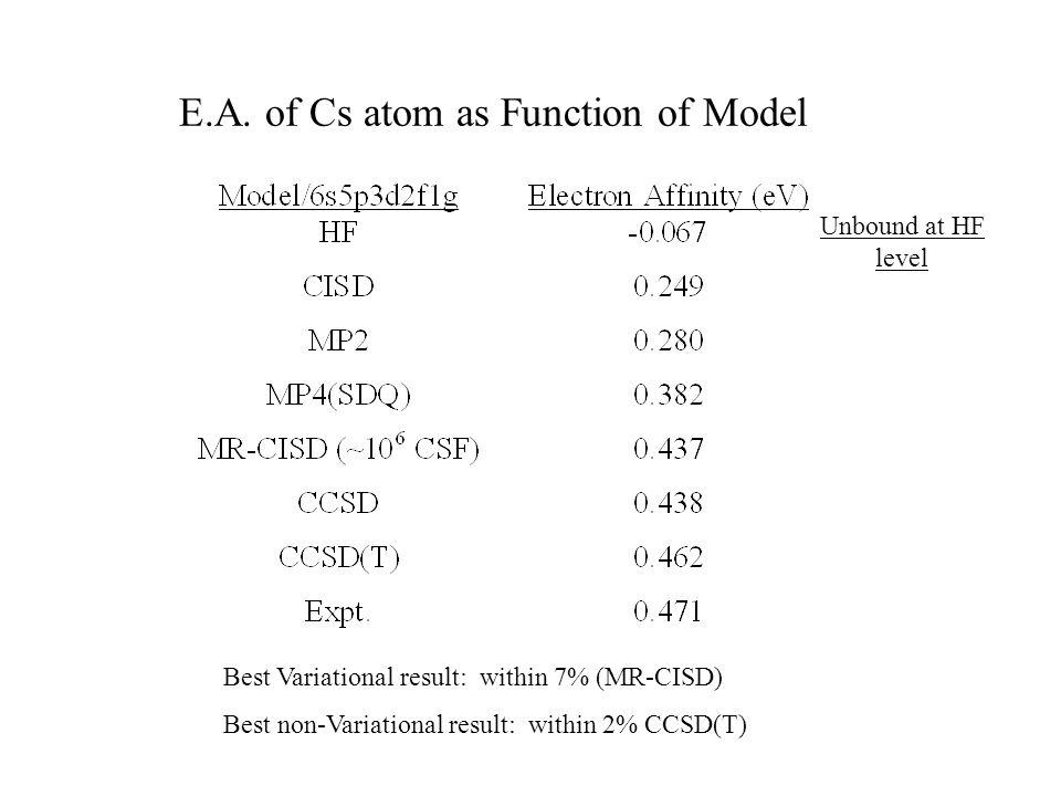 E.A. of Cs atom as Function of Model