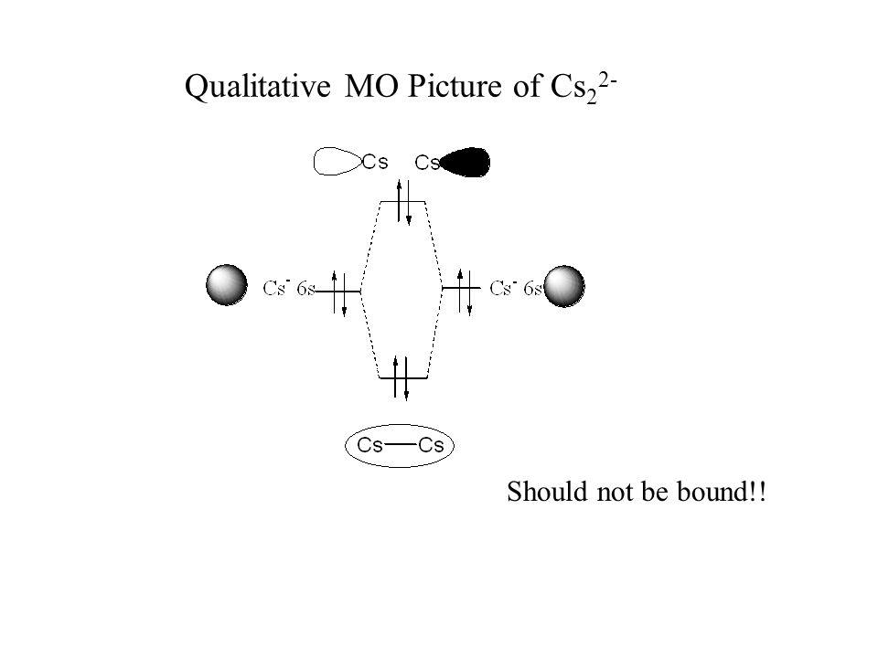 Qualitative MO Picture of Cs22-