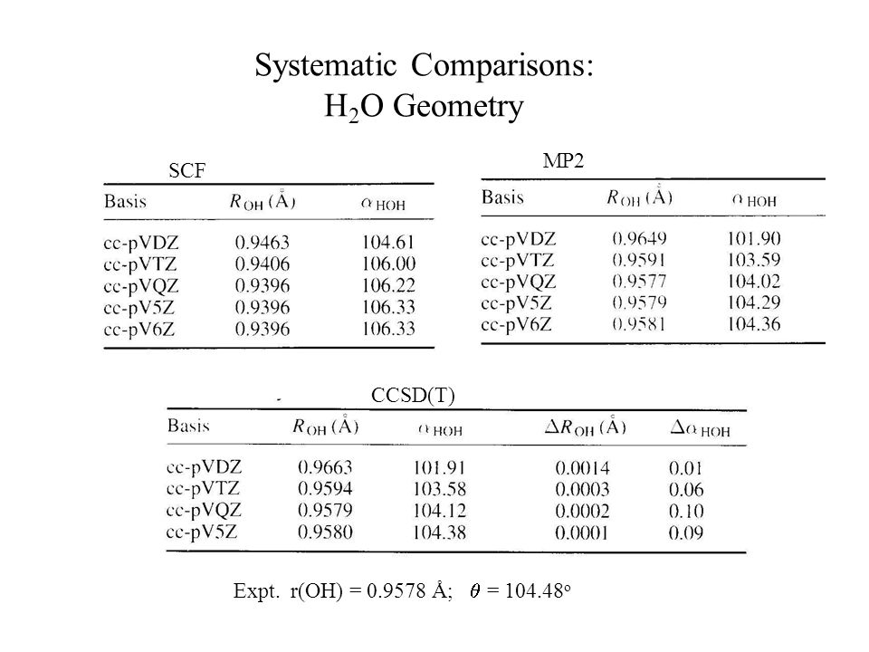Systematic Comparisons: H2O Geometry