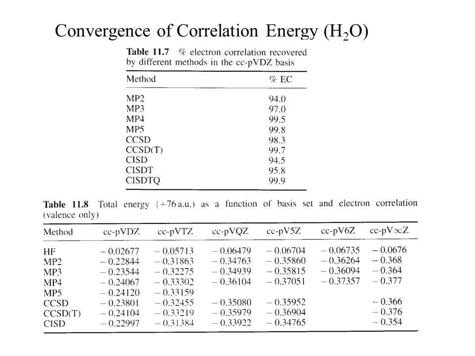 Convergence of Correlation Energy (H2O)