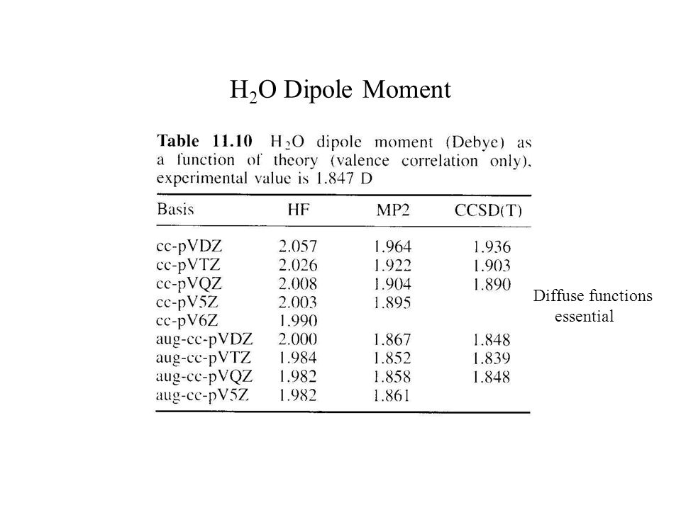 H2O Dipole Moment Diffuse functions essential