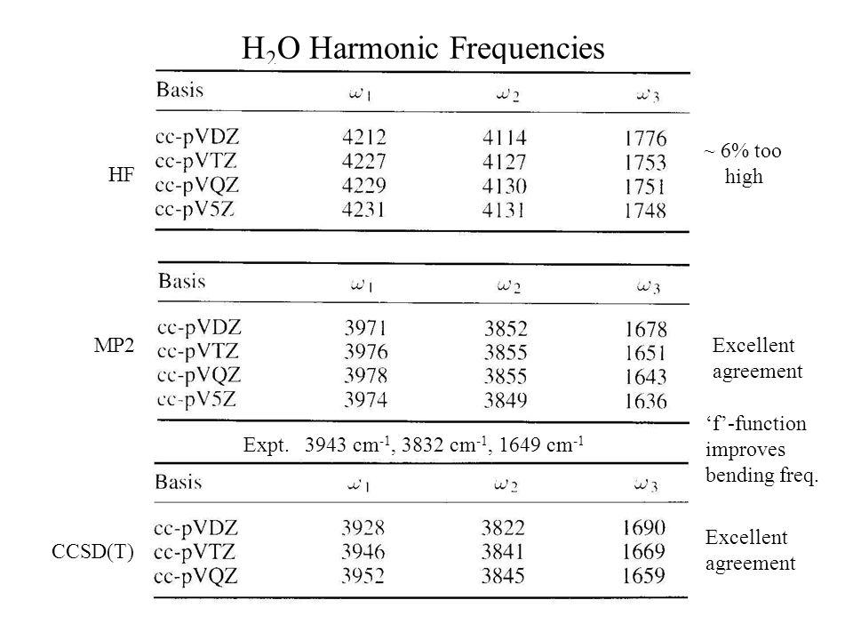 H2O Harmonic Frequencies