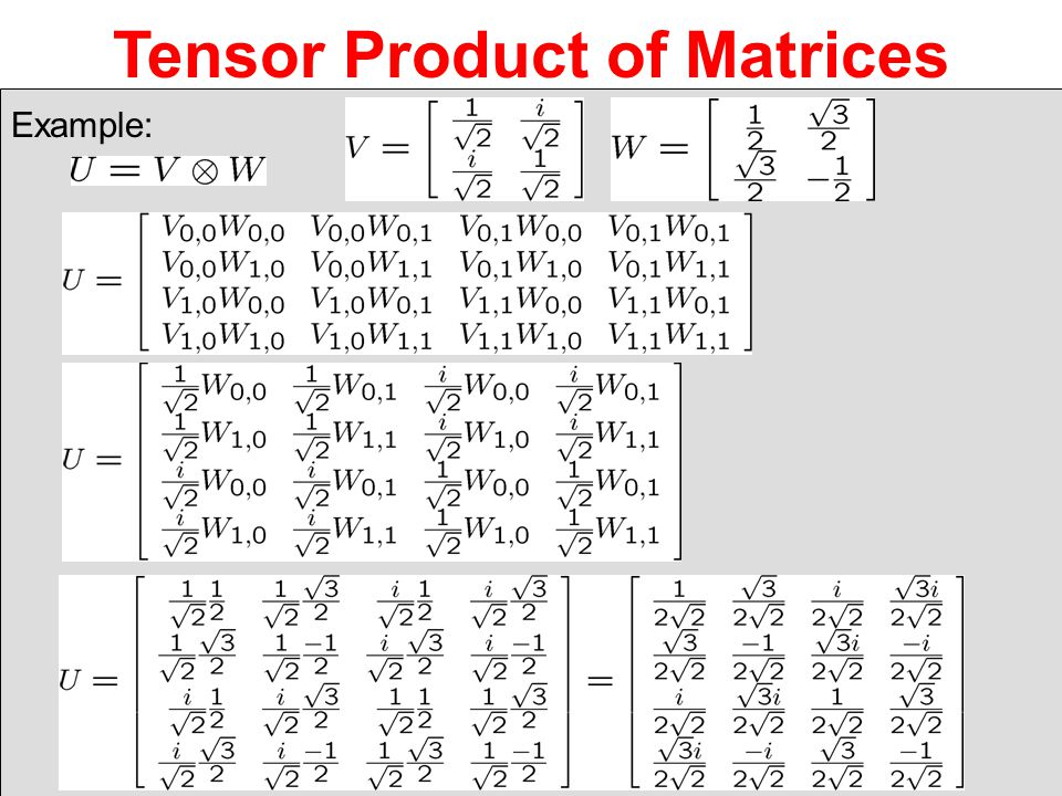 Tensor Product of Matrices