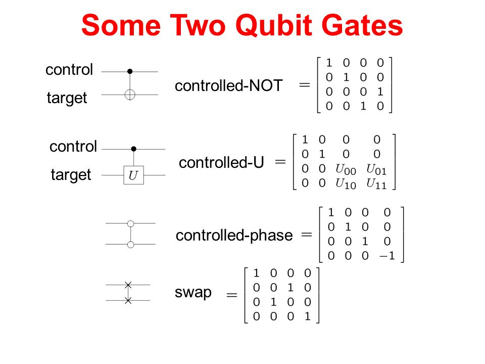 Some Two Qubit Gates control controlled-NOT target control