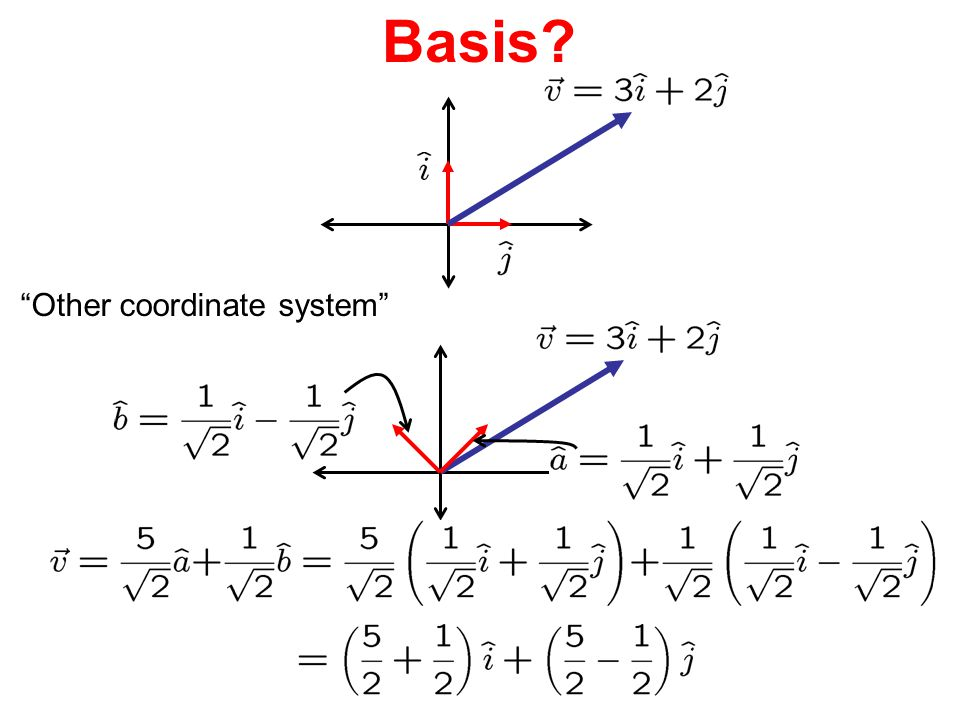 Basis Other coordinate system
