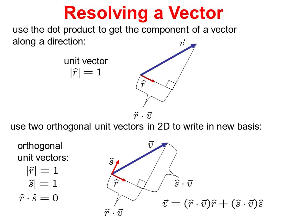 Resolving a Vector use the dot product to get the component of a vector. along a direction: unit vector.