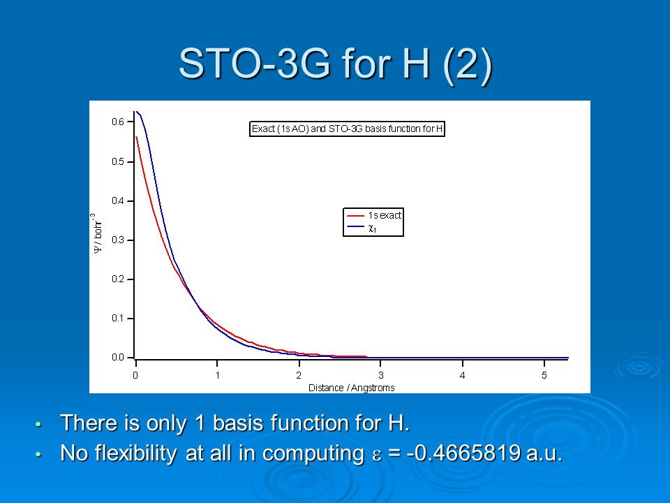 STO-3G for H (2) There is only 1 basis function for H.