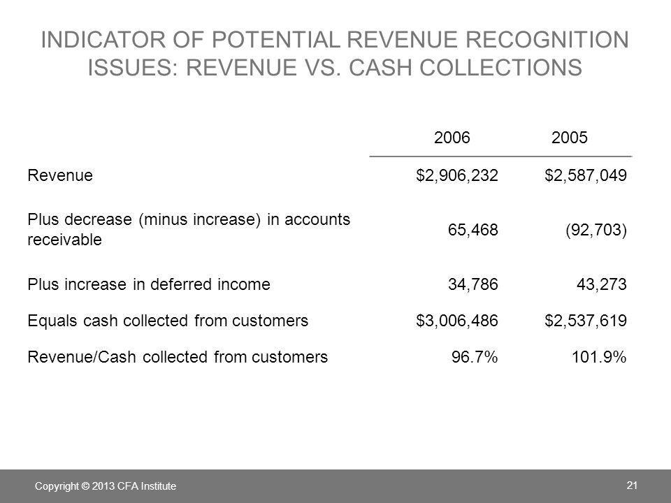 indicator of Potential revenue recognition issues: revenue vs