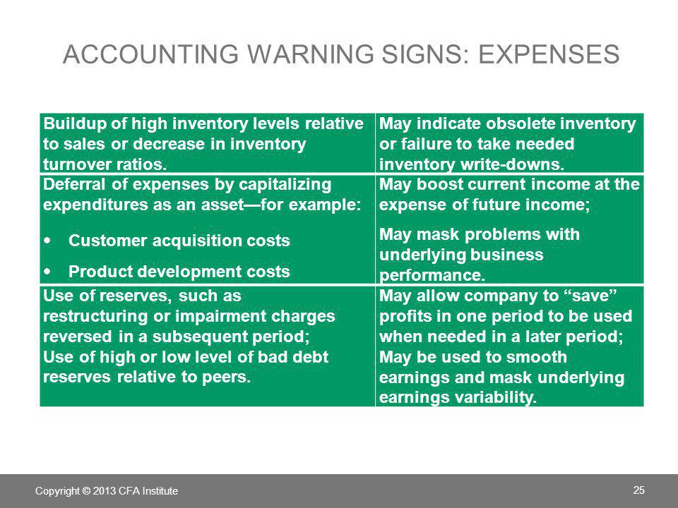 Accounting Warning Signs: expenses