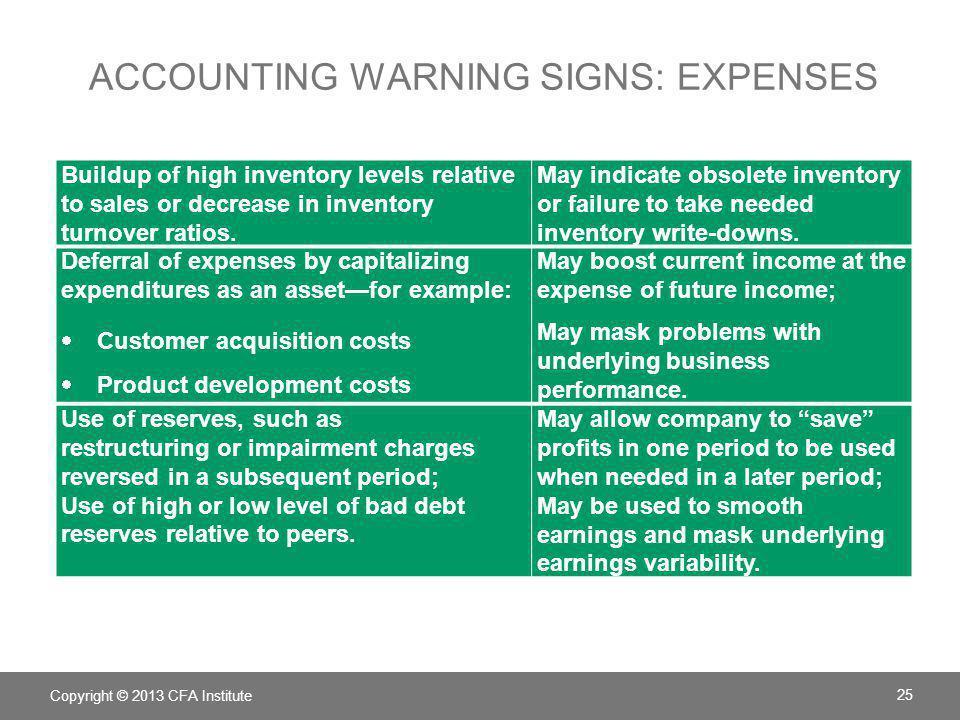 Accounting Warning Signs: expenses