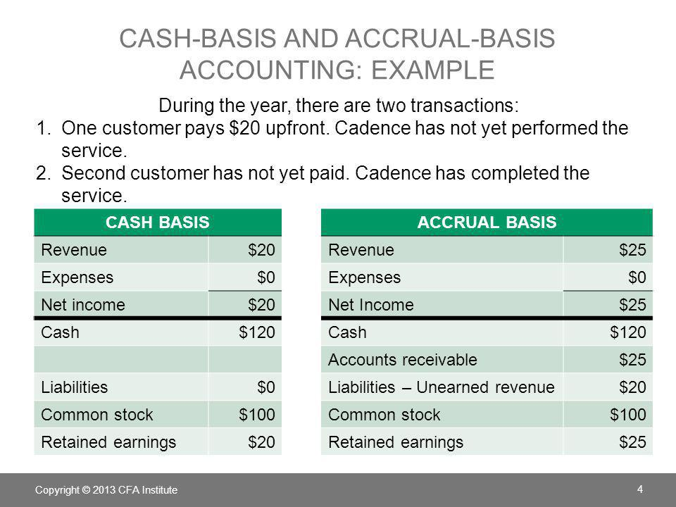 accural basis and cash basis accounting Accrual balance sheet mixed with cash basis income statement discussion in 'tax' started by w, sep 26, 2009.